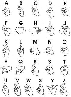 photograph regarding Sign Language Letters Printable titled Indication Language Chart