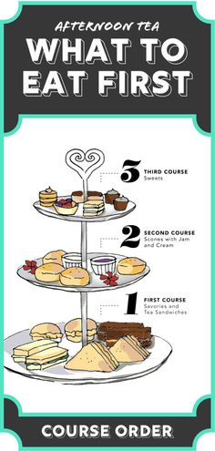 Traditional afternoon tea is served in three courses and usually on a three-tiered tray alongside a pot of tea. This illustrated guide shows what order afternoon tea should be eaten. Snacks Für Party, Party Drinks, Tea Snacks, Party Hats, Tea Party Menu, Brunch Party, Food For Tea Party, Tea Party Foods, Brunch Food