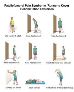 oefeningen runners knee - Google zoeken