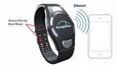 BodyWave- Brain sensing wristband for iPhone, Android, or PC | Indiegogo