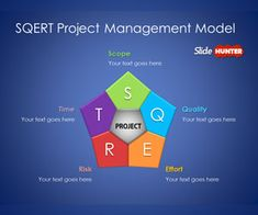 SQERT Project Management Model is a free PowerPoint template and slide design with a simple but useful SQERT diagram and model popular in project management field #management #project