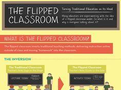 Comunitat Flipped Classroom a Google+