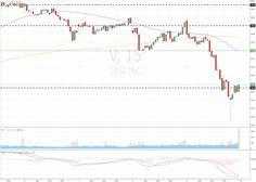 Visa Inc. (V/NYSE/S Forex Trading Signals, June