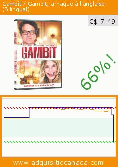 Gambit / Gambit, arnaque à l'anglaise (Bilingual) (DVD). Drop 65.579044117647%! Current price C$ 7.49, the previous price was C$ 21.76. https://www.adquisitiocanada.com/alliance-films/gambit-gambit-arnaque-%C3%A0