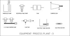 Valve symbols schematic drawing pinterest symbols and circuits this article deals with common solenoid valve and other pneumatic symbols giving a detailed view of pneumatic circuit symbols and their meaning ccuart Images