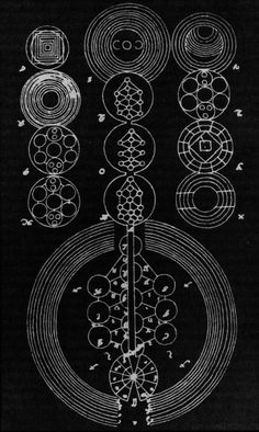 Chaosophia218 / Sacred Geometry <3 - Pinned by The Mystic's Emporium on Etsy
