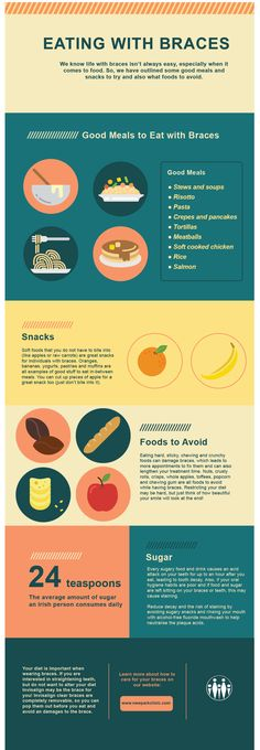 Eating with braces, what foods are good and what foods to avoid.   Your diet is extremely important when it comes to braces. Hard, sticky, crunchy and chewy foods can damage braces which leads to more appointments to fix then and ultimately lengthening your treatment duration. If changing your diet is not an option, Invisalign clear braces may suit you better. Invisalign is removable, so you can pop them out to eat, so you can eat whatever type of food you want!