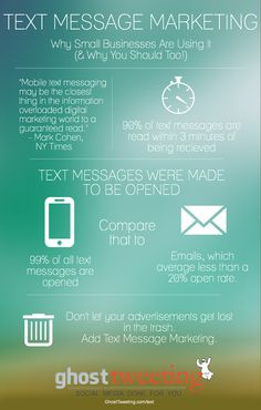 Have you added SMS Marketing yet? Why small businesses are using text message marketing (and why you should, too!) #infographic
