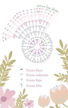 Tutorial de Bajo platos de trapillo hechos a ganchillo.  http://susimiu.es/patron-de-bajo-platos-de-trapillo/