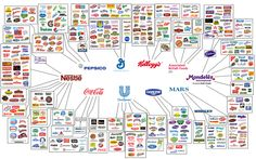 Food infographic General Mills, Kellogg's, and Unilever own just about everything. Infographic Description General Mills, Kellogg's, and Coca Cola, Pepsi, General Mills, Mountain Dew, San Pellegrino, Betty Crocker, Vitamin Water, Ovaltine, Shopping