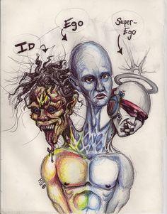 Id, Ego, Super-Ego