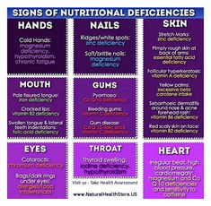 WOW!! Apparently I have a zinc deficiency and possibly food allergies/intolerance that I didn't know about!