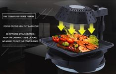 Are you going on a camping trip and want to grill your favorite food? Then the best portable grills for camping might be the way to go. Infrared Grills, Best Portable Grill, Indoor Grill, Smoked Brisket, Electric Stove, No Waste, Tasty Dishes, Grilling Recipes