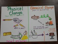 physical change and chemical change anchor chart Fourth Grade Science, Middle School Science, Elementary Science, Science Classroom, Classroom Ideas, Science Resources, Science Lessons, Science Education, Teaching Science