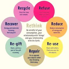🥰👍 #NamasteSR #Reuse #Repurpose #Recycle #ReGift #Repair #Recover #Reduce #Refuse #Restore #Realise #RealEyes #OpenEyes #SaveEarth 🌎💚 www.namaste.co.za/ Reuse, Repurposed, Restoration, Recycling, Mindfulness, Restore, Namaste, Sustainability, Upcycle