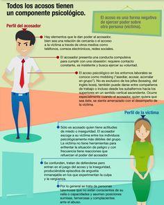 Perfil del acosador y la víctima del mobbing #infografia #infographic #psychology