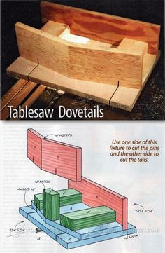 Table Saw Dovetail Jig - Joinery Tips, Jigs and Techniques | WoodArchivist.com