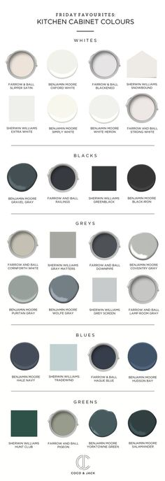 Friday Favourites: Kitchen Cabinet Colours | Coco Jack