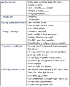 Useful telephone vocabulary in English. Phrasal verbs that are commonly used in English telephone conversations. - learn English,vocabulary,communication,english