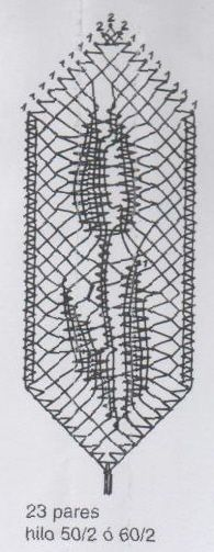 Bobbin Lace Patterns, Lacemaking, Lace Heart, Lace Jewelry, Needle Lace, Lace Detail, Bookmarks, Embroidery, Band