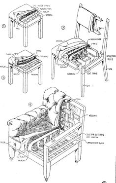 Chairs : Chair Construction, Design, & Styles