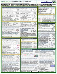 Trigonometry formula page for the ACT Math Test (from MathOnTime ...