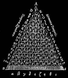 "Athanasius Kircher - Physico-Mathematica,""Mundus Subterraneus"", 1665."
