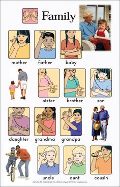 Sign Language Flip Charts: Conversation Essential Sign Language. See our amazing…