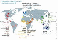 Principales maladies infectieuses depuis 1996