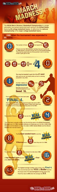 The following infographic from Bang the Book.com provides a break down of the march madness seeds verse other seeds for the upcoming NCAA mens college basketball tournament
