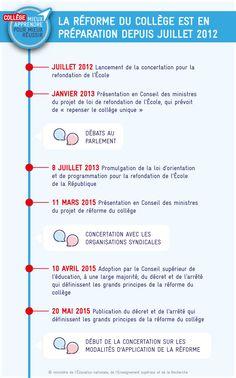 Collège 2016 : chronologie de la réforme - Ministère de l'Éducation nationale, de l'Enseignement supérieur et de la Recherche