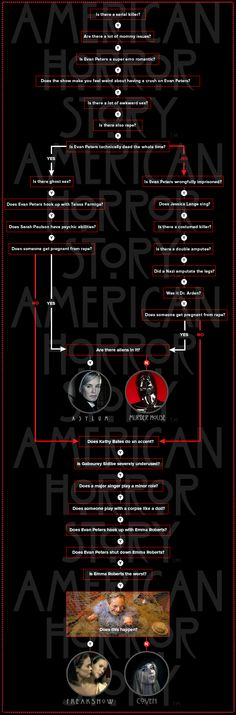 This is a great representation. Love American Horror Story!!