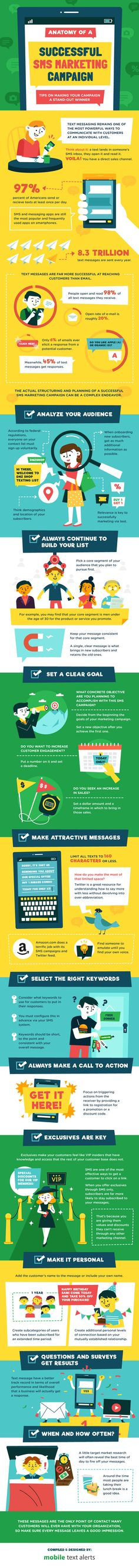 How To Use SMS Text Message Marketing for Your Small Business (Infographic)