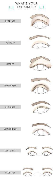 What's Your Eye Shape? #infografía