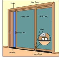 Draft Sealer For Sliding Glass Doors In 2019 Better Ways
