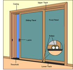 Draft Sealer For Sliding Glass Doors Bug Protection