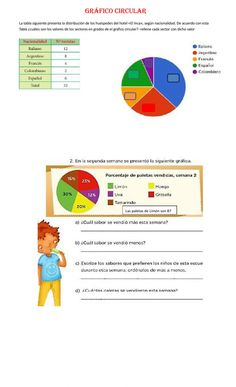Chart, Math, Geo, Teaching Supplies, Paper, Pie Charts, Bar Chart, Graphing Activities, Research Projects