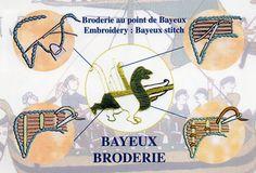 Bayeux Broderie. Point utilisé au XIe siècle pour broder la célèbre tapisserie du musée Guillaume le Coquérant de Bayeux, France