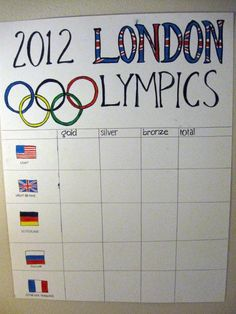 Olympics party decorations and scoreboard