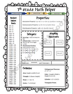 Math Helper journal page Middle School Classroom, Math Classroom, Math School, Classroom Ideas, School Hacks, Math Teacher, Teaching Math, Math Math, Math Games
