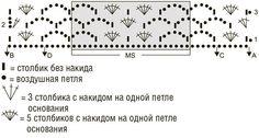 Любители вязания крючком на Блоге Настика | ВКонтакте