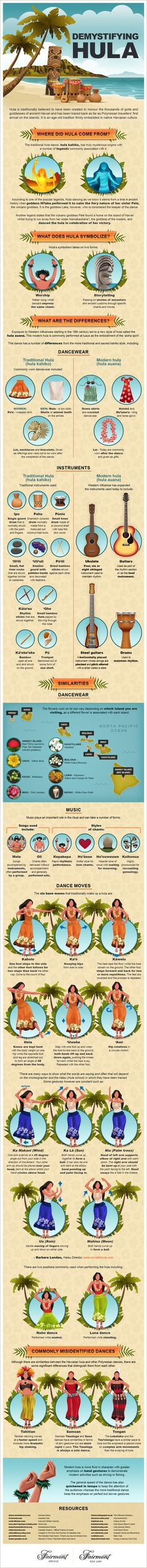 Demystifying Hula #Infographic #Entertainment #Music