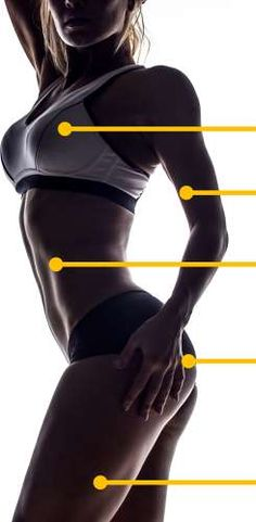 NowLoss.com is How To Get a Leaner, More Attractive Body Every 2-to-4 Weeks