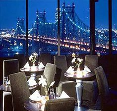 Top romantic restaurants in dc
