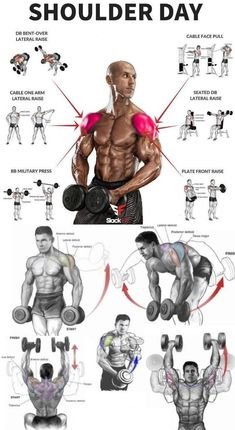 Shoulder Workout Routine To Add Serious Size To Your Shoulders. How To Get The Most Out Of This Shoulder Workout. Gym Workout Chart, Gym Workout Videos, Workout Routine For Men, Workout Plans, 300 Workout, Workout Women, Cycling Workout, Workout Guide, Fitness Workouts