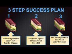 TFU 3 Step Success Plan