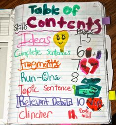 Writing Mini Lesson -table of contents blog post
