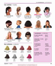 exercises simple hairdressing vocabulary esl - Buscar con Google ...