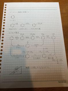 ベンゼン環が綺麗に書けるノートを作りました。縦横比が1:√3になっているので点をつなぐだけで正六角形が書けます。