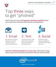 PhishingInfographic